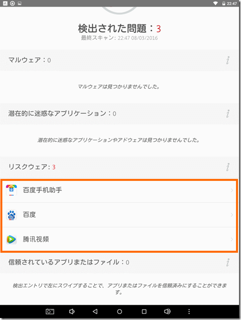 Avira Antivirus Securityのスキャン結果