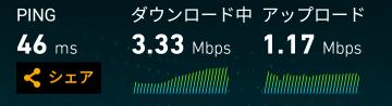 ニューヨークでの通信速度