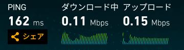 メキシコでの通信速度