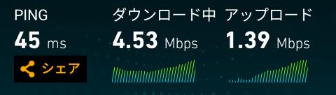 3Gの通信速度 (ニューアーク)