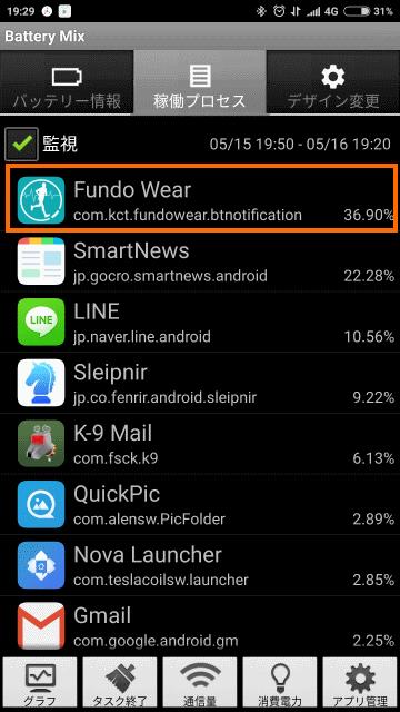 Fundo Wearアプリのバッテリ消費