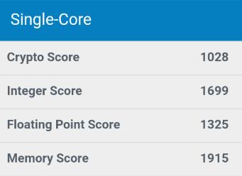 GeekBenchmarkの結果 Single-Core