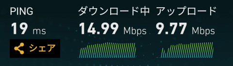 TrueMoveの通信速度