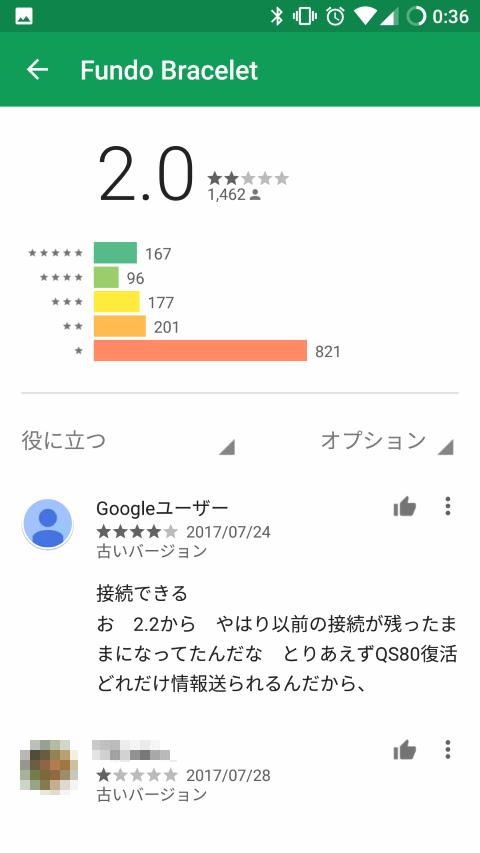 アプリの評価