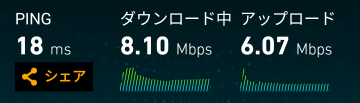 同じ場所でのGlocal Netの通信速度
