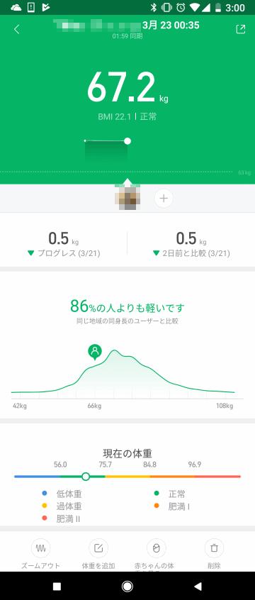 測定結果(体重)