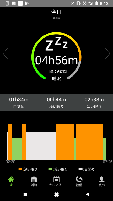 睡眠時間の記録
