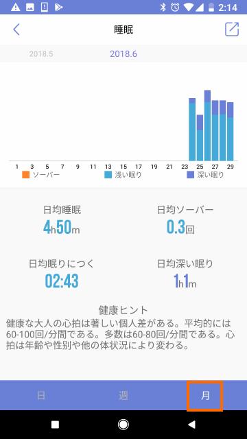 1ヶ月の睡眠データ