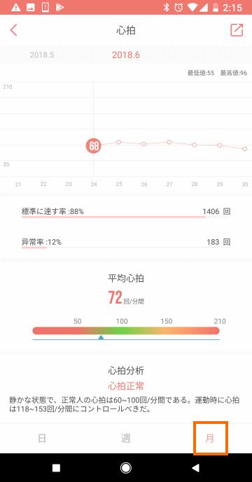 1ヶ月の心拍数データ