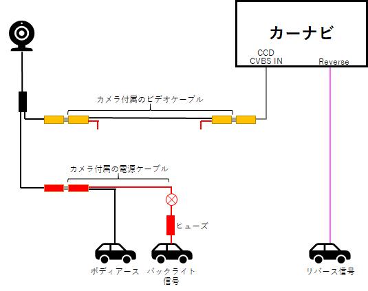 リバース信号とバックライト信号の両方がある場合の配線