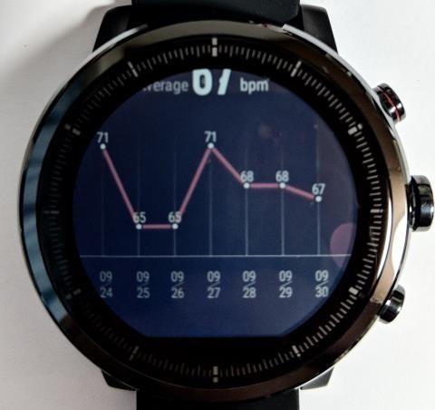 Amazfit Stratos画面: 1週間の心拍数データ