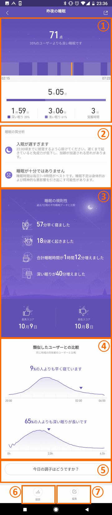 Mi Fitアプリ: 睡眠データの詳細表示