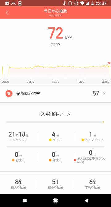 Mi Fitアプリ: 心拍数データの詳細表示