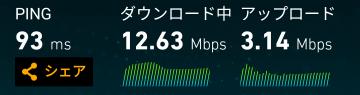 上海での通信速度