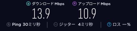 LTE通信速度 (ルクソール)