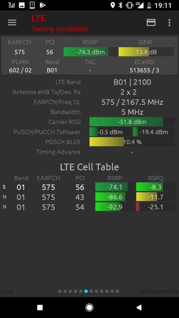 LTEでの周波数