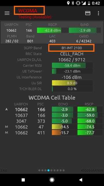 3Gの周波数