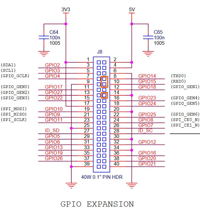 Raspberry Pi 3 Model B+のI/Oピン情報