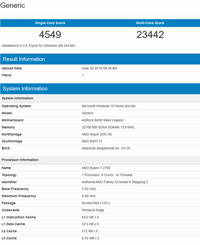 GeekBench 4の結果 (CPU)