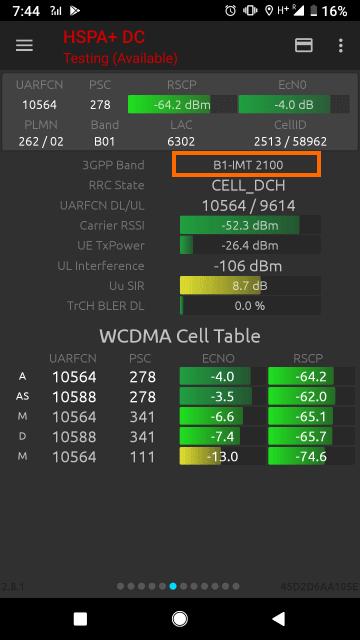 ドイツでの電波状況 (3G)