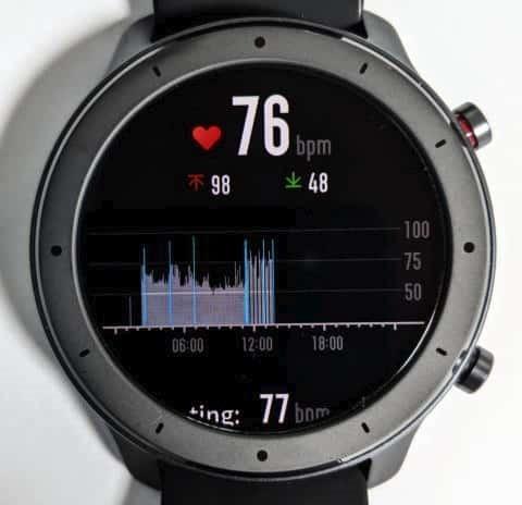 心拍数データ 1
