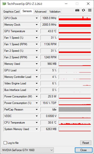 GPU負荷状況 定常状態