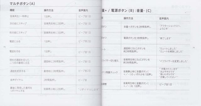 取扱説明書 日本語 2